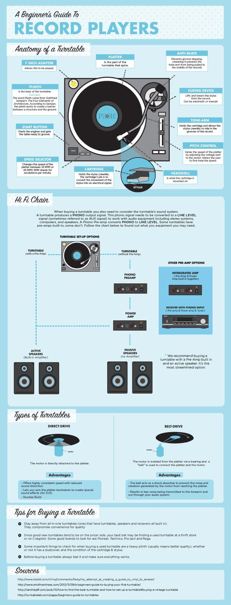 turntable-guide-for-beginners